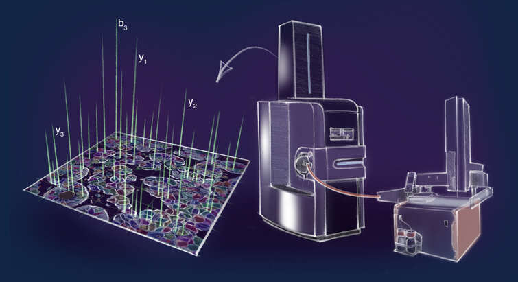 proteomics machine