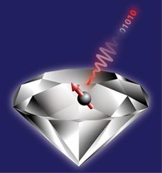 En diamant som mellemstation